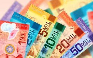 ¿Cuál es el salario mínimo de Costa Rica?