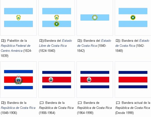 Historia de la bandera de Costa Rica